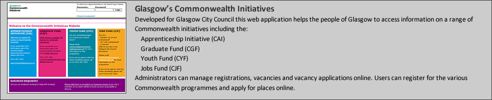 Commonwealth Initiatives